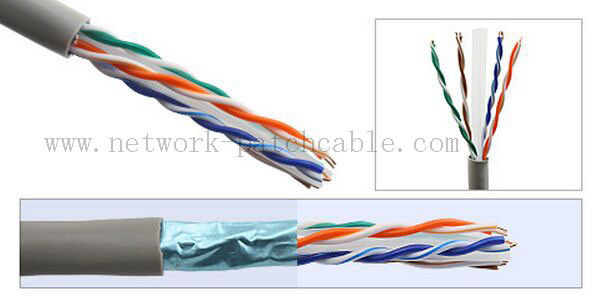1000ft Solid BC/CCA Cat6 FTP Cable 0.58mm Copper Pass Fluke 300 m/roll Grey